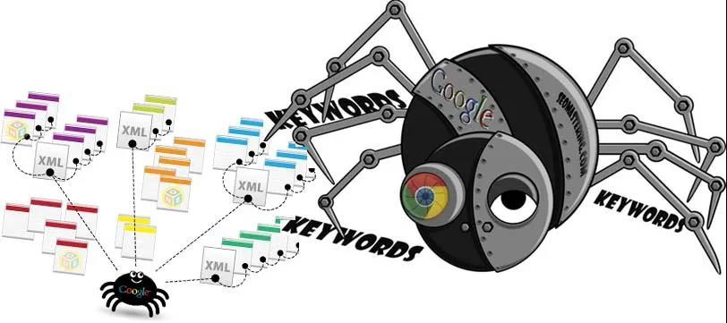 Google优化推广