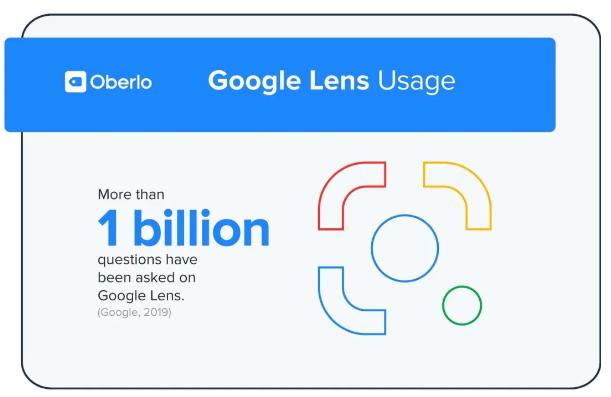 2020谷歌搜索统计报告!做谷歌推广必看!(上)