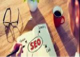 外贸网站该如何做好谷歌SEO优化?