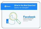 2020谷歌搜索统计报告!做谷歌推广必看!(下)